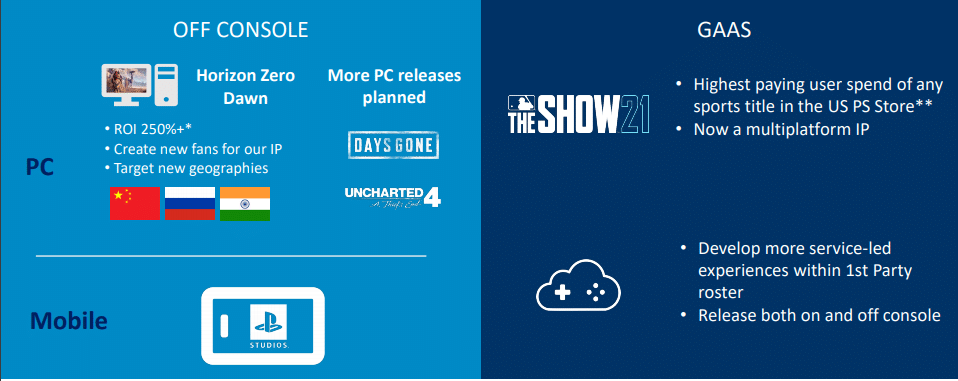 Uncharted 4 ist als PC Release von Sony geplant. - (C) Sony.com